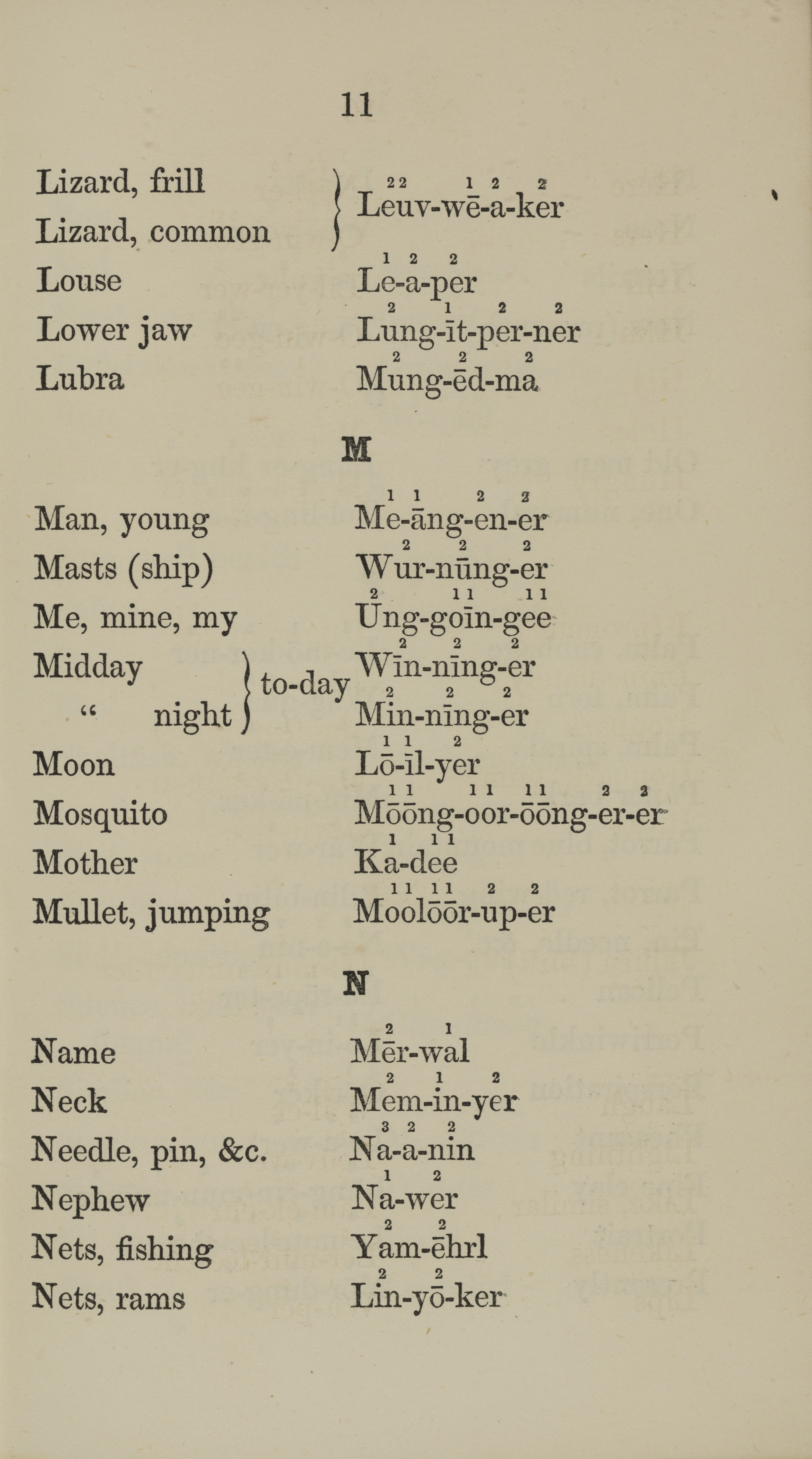 Page from the Vocabulary of the Woolner District Dialect, published in 1869, giving English words and their Wuna equivalents.
